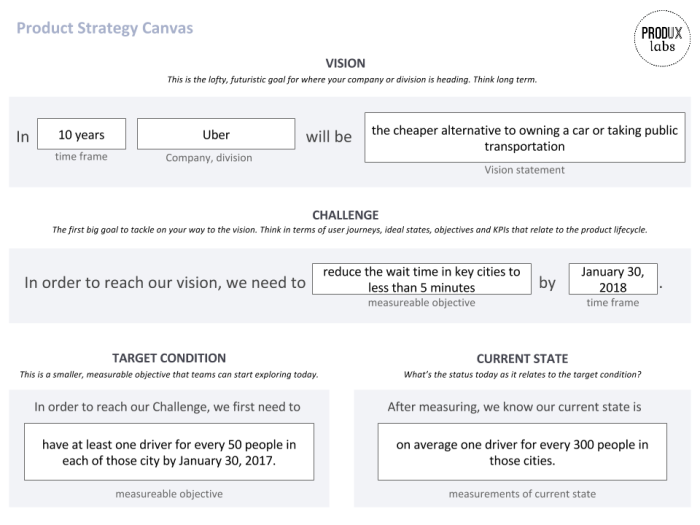 product-strategy-canvas-1